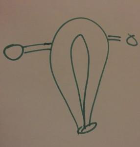 Don't you love my stellar illustrating skills?